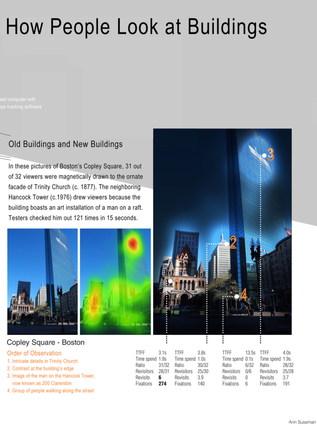 Eye Tracking Study Poster, Section 2