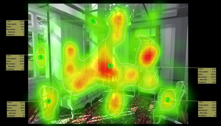 Living Room without People, Detailed Heatmap